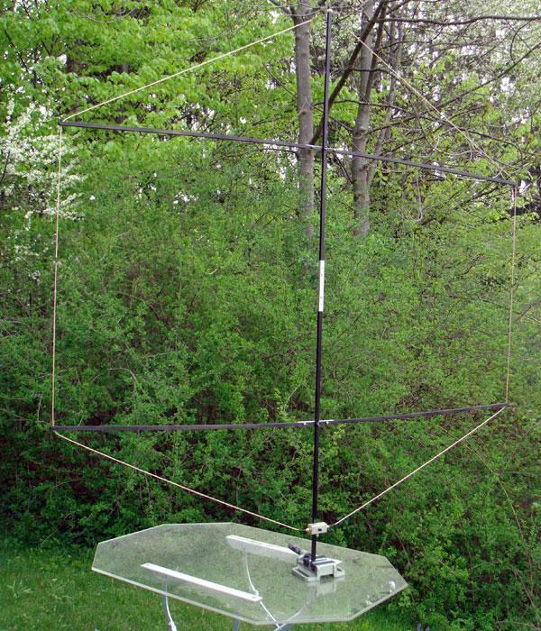 Antenna Loop DJ9RB